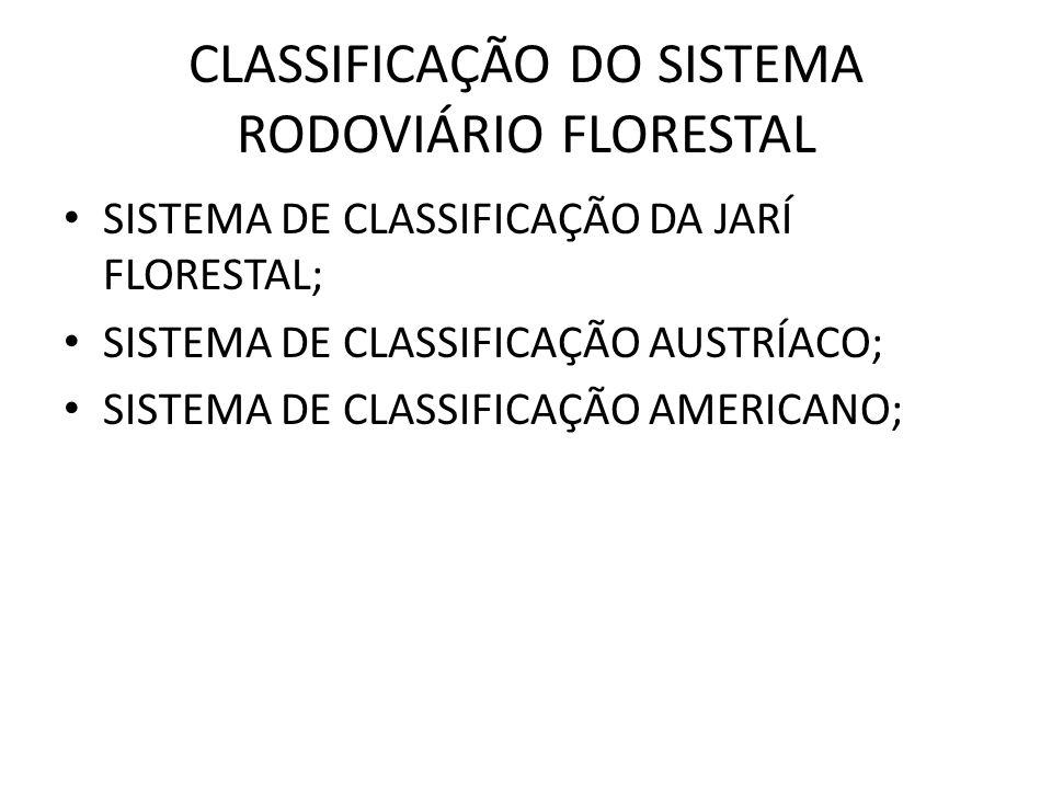 CLASSIFICAÇÃO DO SISTEMA RODOVIÁRIO FLORESTAL SISTEMA DE CLASSIFICAÇÃO DA JARÍ FLORESTAL; SISTEMA DE CLASSIFICAÇÃO AUSTRÍACO; SISTEMA DE CLASSIFICAÇÃO