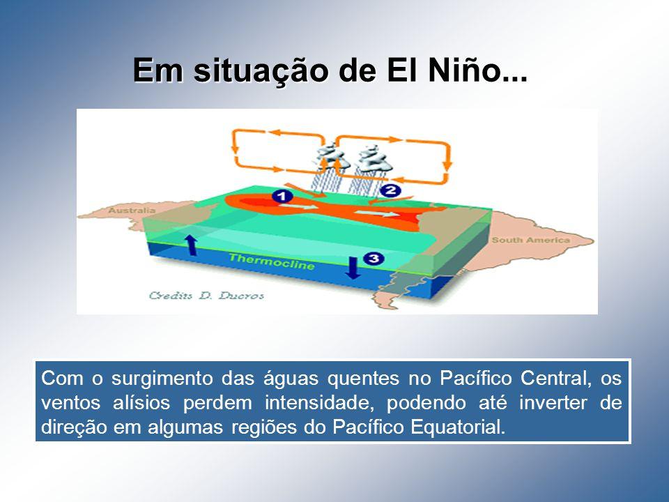 Em situação de El Niño... Com o surgimento das águas quentes no Pacífico Central, os ventos alísios perdem intensidade, podendo até inverter de direçã