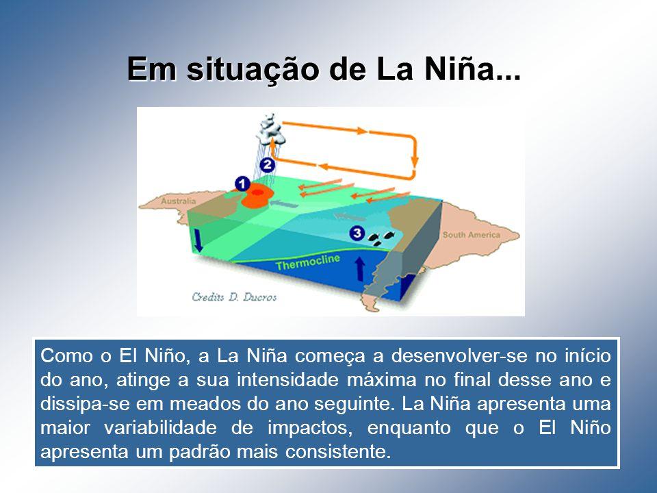 Em situação de La Niña... Como o El Niño, a La Niña começa a desenvolver-se no início do ano, atinge a sua intensidade máxima no final desse ano e dis