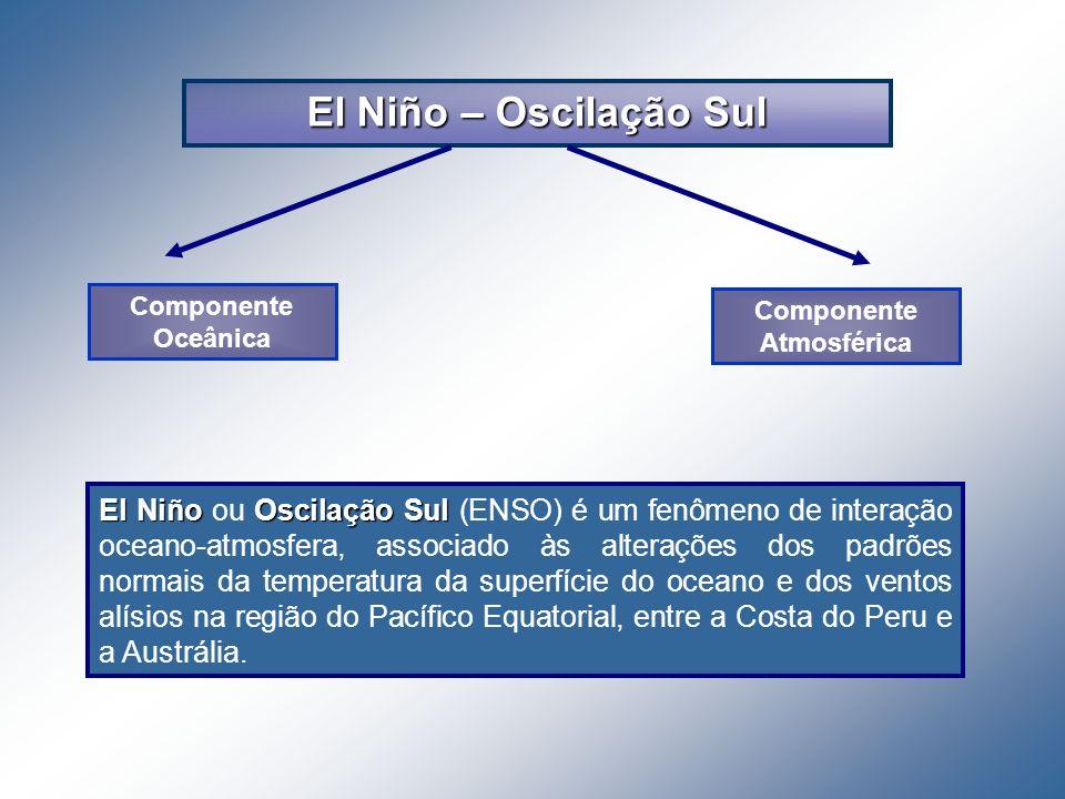 El Niño – Oscilação Sul Componente Atmosférica Componente Oceânica El NiñoOscilação Sul El Niño ou Oscilação Sul (ENSO) é um fenômeno de interação oce