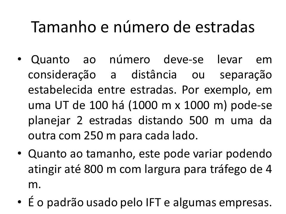 Tamanho e número de estradas Quanto ao número deve-se levar em consideração a distância ou separação estabelecida entre estradas. Por exemplo, em uma