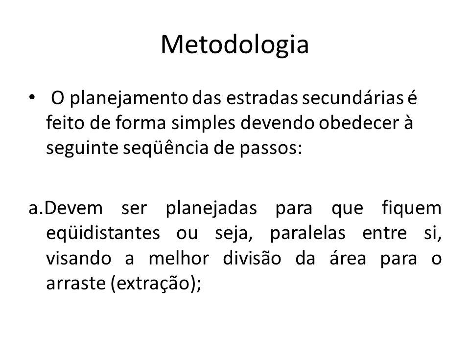 Metodologia O planejamento das estradas secundárias é feito de forma simples devendo obedecer à seguinte seqüência de passos: a.Devem ser planejadas p