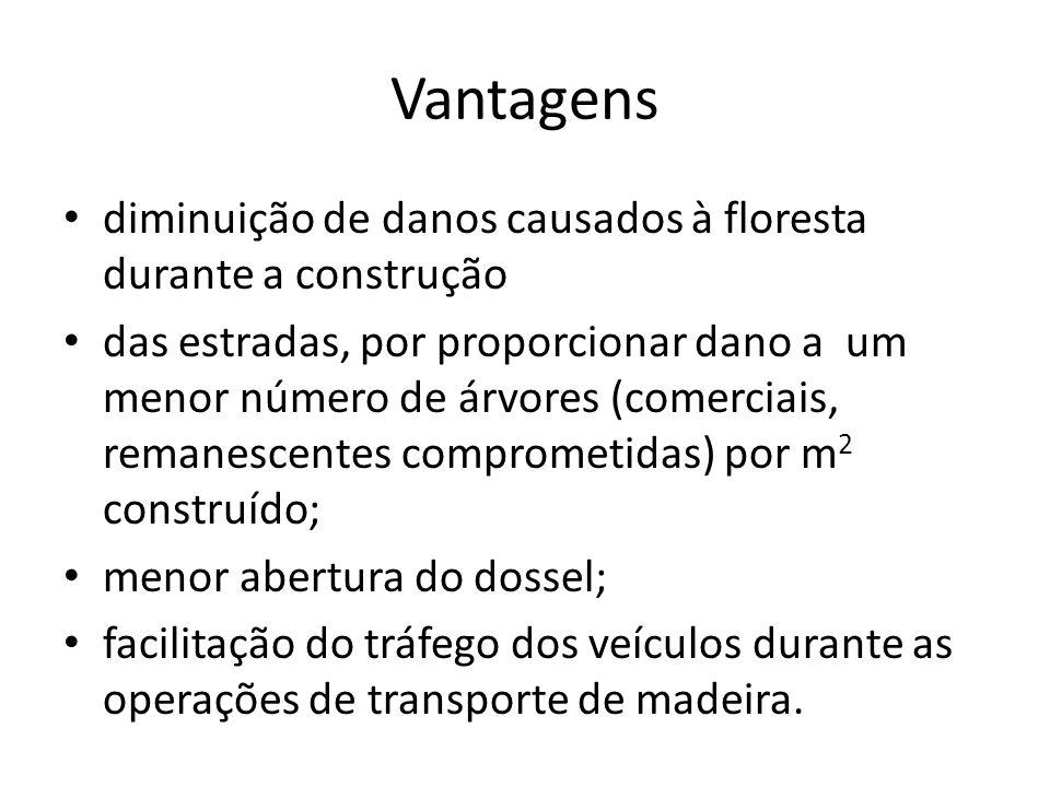 Vantagens diminuição de danos causados à floresta durante a construção das estradas, por proporcionar dano a um menor número de árvores (comerciais, r