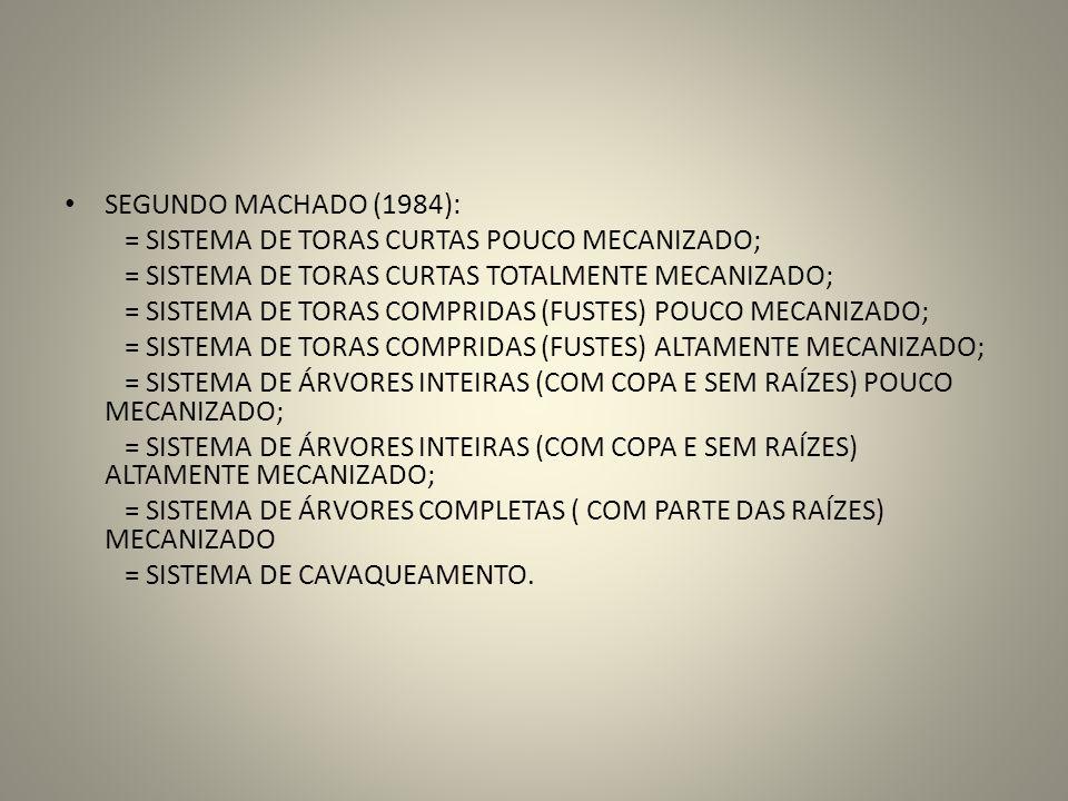 SEGUNDO MACHADO (1984): = SISTEMA DE TORAS CURTAS POUCO MECANIZADO; = SISTEMA DE TORAS CURTAS TOTALMENTE MECANIZADO; = SISTEMA DE TORAS COMPRIDAS (FUS