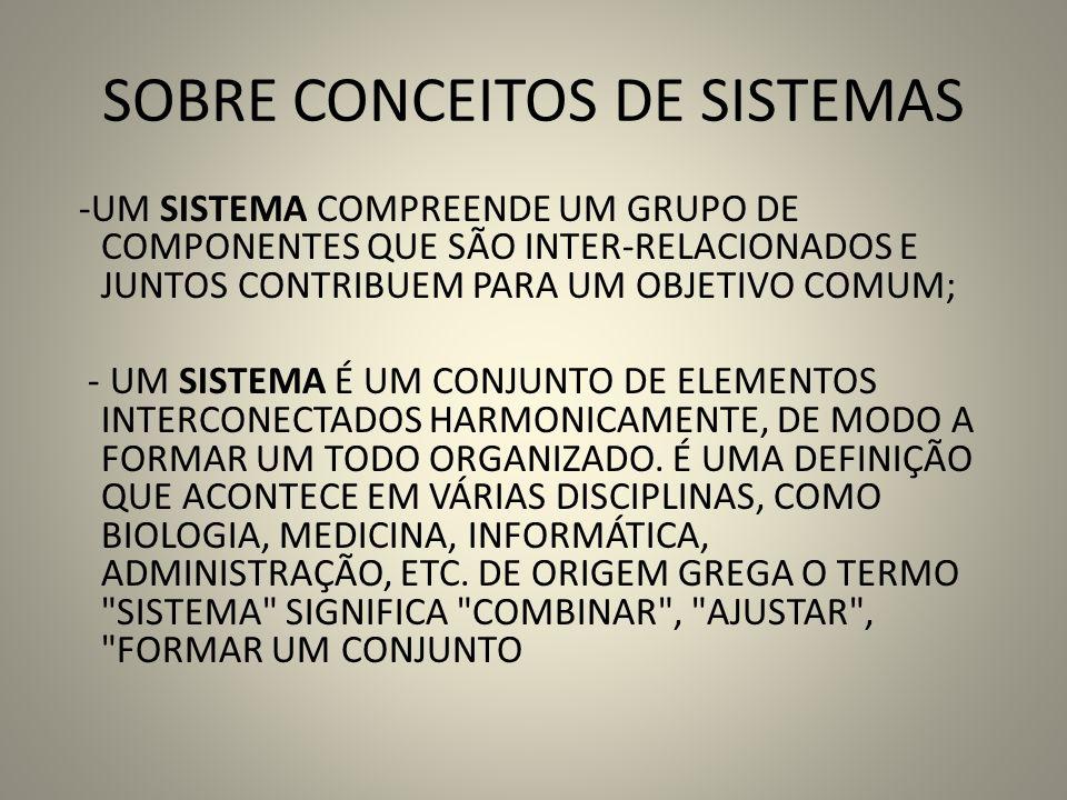 SOBRE CONCEITOS DE SISTEMAS -UM SISTEMA COMPREENDE UM GRUPO DE COMPONENTES QUE SÃO INTER-RELACIONADOS E JUNTOS CONTRIBUEM PARA UM OBJETIVO COMUM; - UM