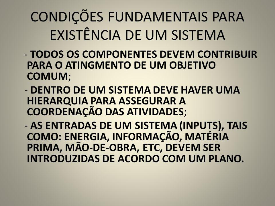 CLASSIFICAÇÃO, DESCRIÇÃO E ILUSTRAÇÃO DOS SISTEMAS - SEGUNDO CONWAY (1976) PLANEJAMENTO – DERRUBA E TRAÇAMENTO – EXTRAÇÃO – CARREGAMENTO – TRANSPORTE – DESCARREGAMENTO A BASE DO SISTEMA É A ESTRADA FLORESTAL