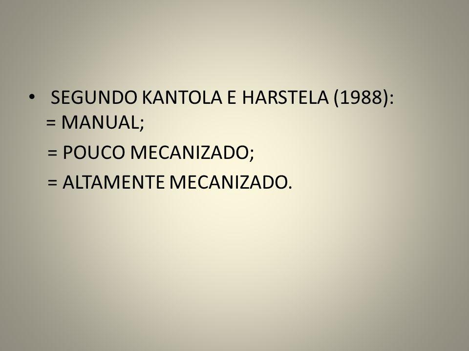 SEGUNDO KANTOLA E HARSTELA (1988): = MANUAL; = POUCO MECANIZADO; = ALTAMENTE MECANIZADO.