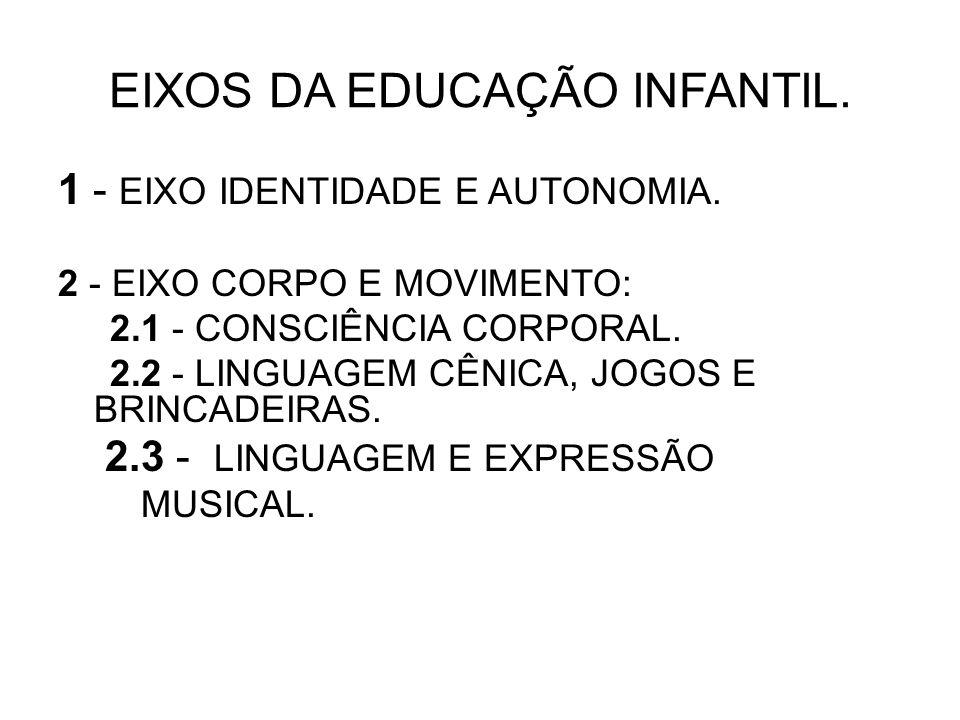 EIXOS DA EDUCAÇÃO INFANTIL. 1 - EIXO IDENTIDADE E AUTONOMIA. 2 - EIXO CORPO E MOVIMENTO: 2.1 - CONSCIÊNCIA CORPORAL. 2.2 - LINGUAGEM CÊNICA, JOGOS E B