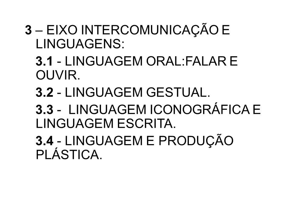 3 – EIXO INTERCOMUNICAÇÃO E LINGUAGENS: 3.1 - LINGUAGEM ORAL:FALAR E OUVIR. 3.2 - LINGUAGEM GESTUAL. 3.3 - LINGUAGEM ICONOGRÁFICA E LINGUAGEM ESCRITA.