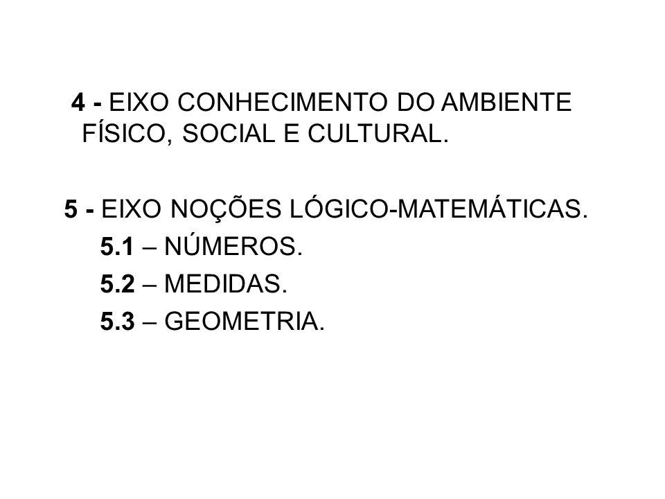 4 - EIXO CONHECIMENTO DO AMBIENTE FÍSICO, SOCIAL E CULTURAL. 5 - EIXO NOÇÕES LÓGICO-MATEMÁTICAS. 5.1 – NÚMEROS. 5.2 – MEDIDAS. 5.3 – GEOMETRIA.