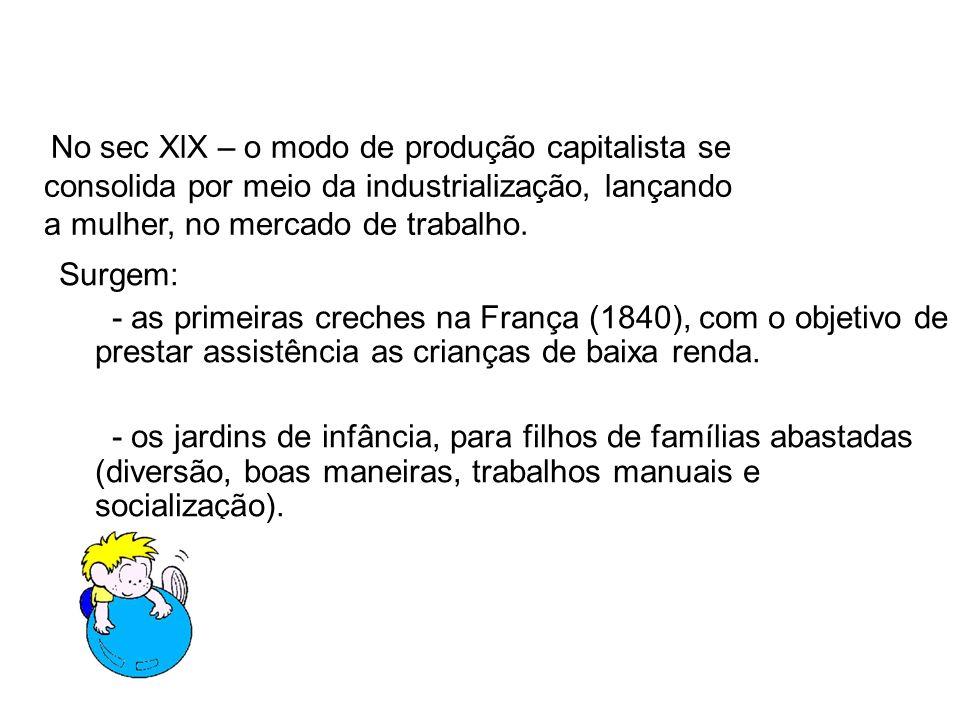 No sec XlX – o modo de produção capitalista se consolida por meio da industrialização, lançando a mulher, no mercado de trabalho. Surgem: - as primeir