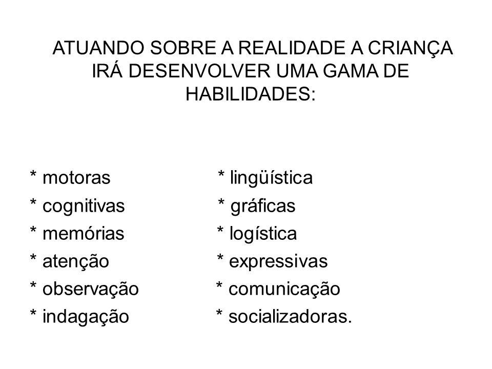 * motoras * lingüística * cognitivas * gráficas * memórias * logística * atenção * expressivas * observação * comunicação * indagação * socializadoras