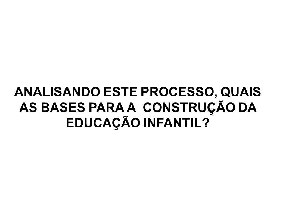 ANALISANDO ESTE PROCESSO, QUAIS AS BASES PARA A CONSTRUÇÃO DA EDUCAÇÃO INFANTIL?