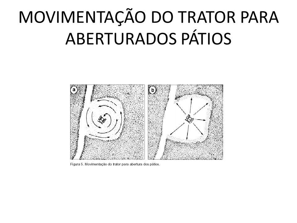 MOVIMENTAÇÃO DO TRATOR PARA ABERTURADOS PÁTIOS