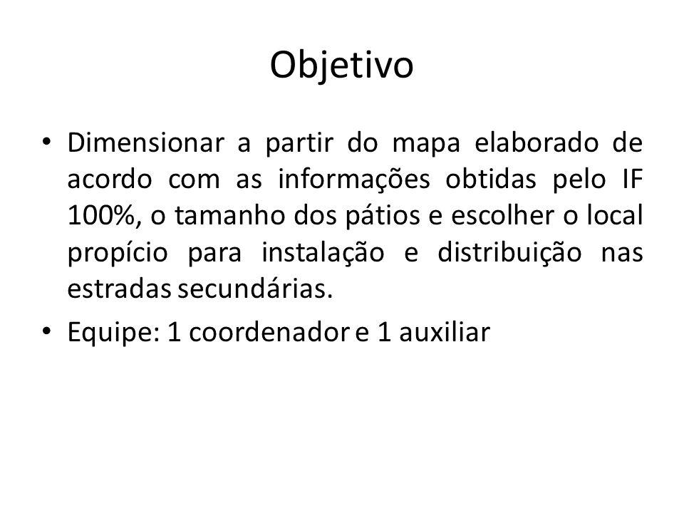 Objetivo Dimensionar a partir do mapa elaborado de acordo com as informações obtidas pelo IF 100%, o tamanho dos pátios e escolher o local propício pa