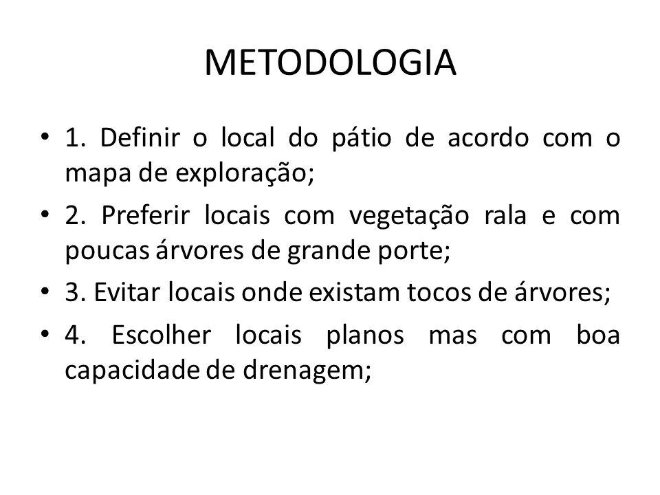 METODOLOGIA 1. Definir o local do pátio de acordo com o mapa de exploração; 2. Preferir locais com vegetação rala e com poucas árvores de grande porte