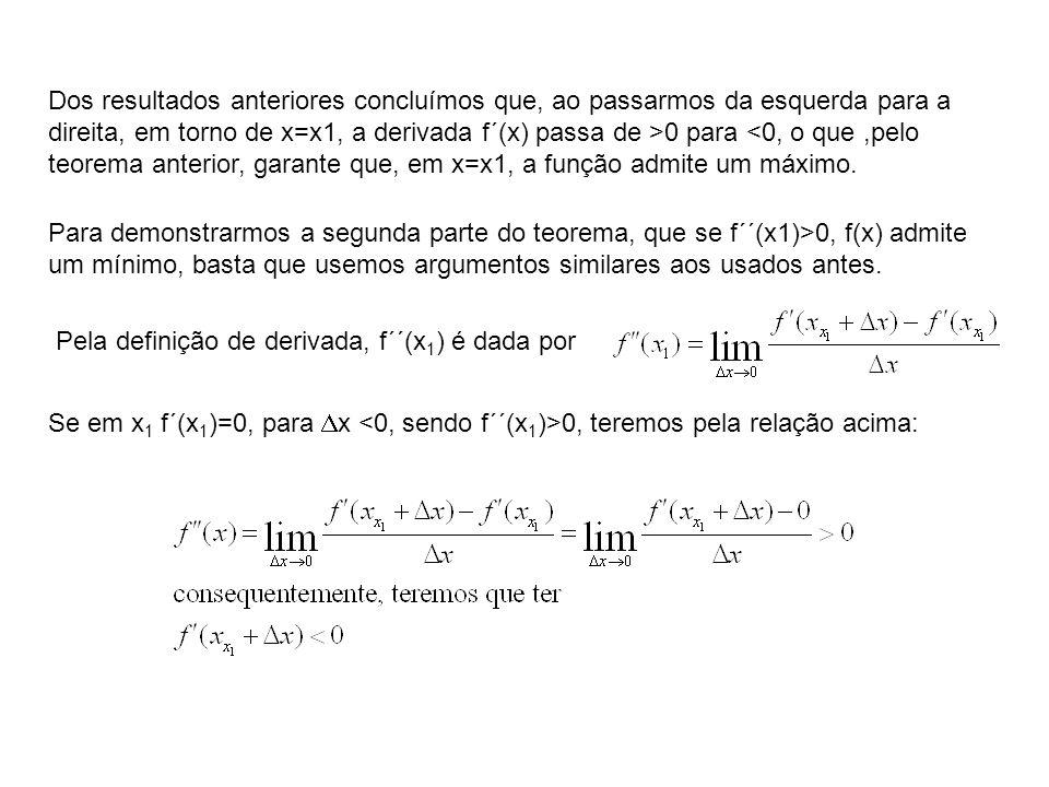 Dos resultados anteriores concluímos que, ao passarmos da esquerda para a direita, em torno de x=x1, a derivada f´(x) passa de >0 para <0, o que,pelo