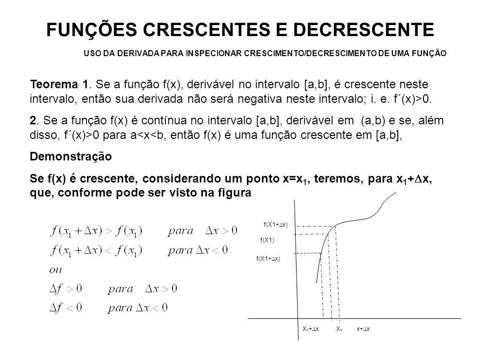 FUNÇÕES CRESCENTES E DECRESCENTE USO DA DERIVADA PARA INSPECIONAR CRESCIMENTO/DECRESCIMENTO DE UMA FUNÇÃO Teorema 1. Se a função f(x), derivável no in