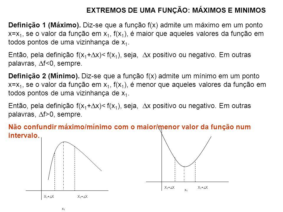 EXTREMOS DE UMA FUNÇÃO: MÁXIMOS E MINIMOS Definição 1 (Máximo). Diz-se que a função f(x) admite um máximo em um ponto x=x 1, se o valor da função em x