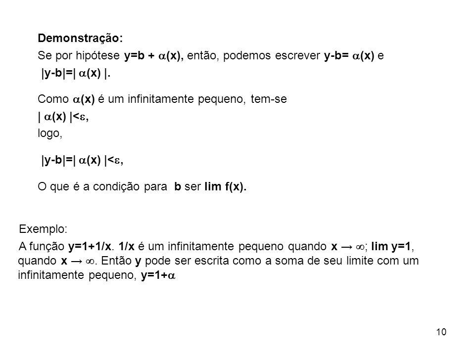10 Demonstração: Se por hipótese y=b + (x), então, podemos escrever y-b= (x) e |y-b|=| (x) |. Como (x) é um infinitamente pequeno, tem-se | (x) |<, lo