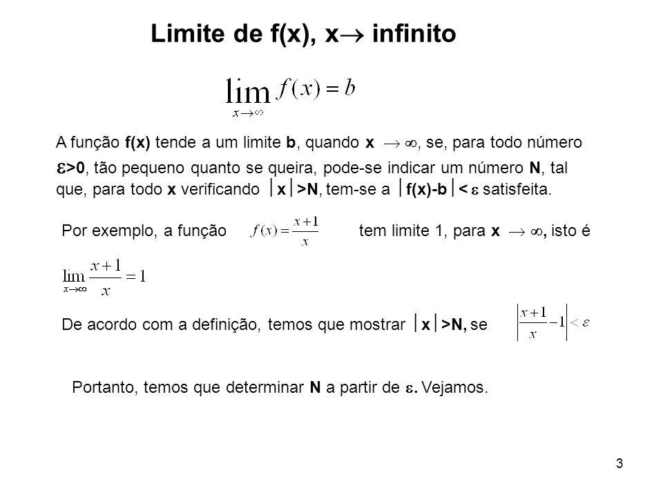 3 Limite de f(x), x infinito A função f(x) tende a um limite b, quando x, se, para todo número >0, tão pequeno quanto se queira, pode-se indicar um nú