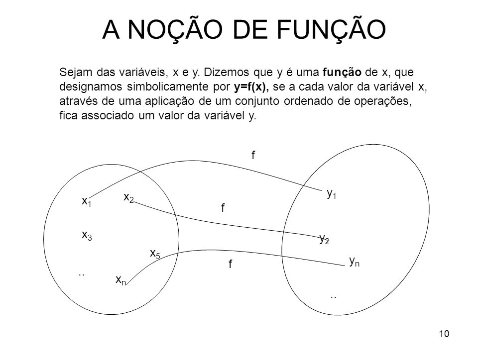 10 A NOÇÃO DE FUNÇÃO Sejam das variáveis, x e y. Dizemos que y é uma função de x, que designamos simbolicamente por y=f(x), se a cada valor da variáve