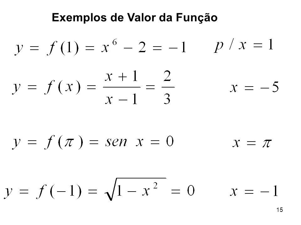 15 Exemplos de Valor da Função