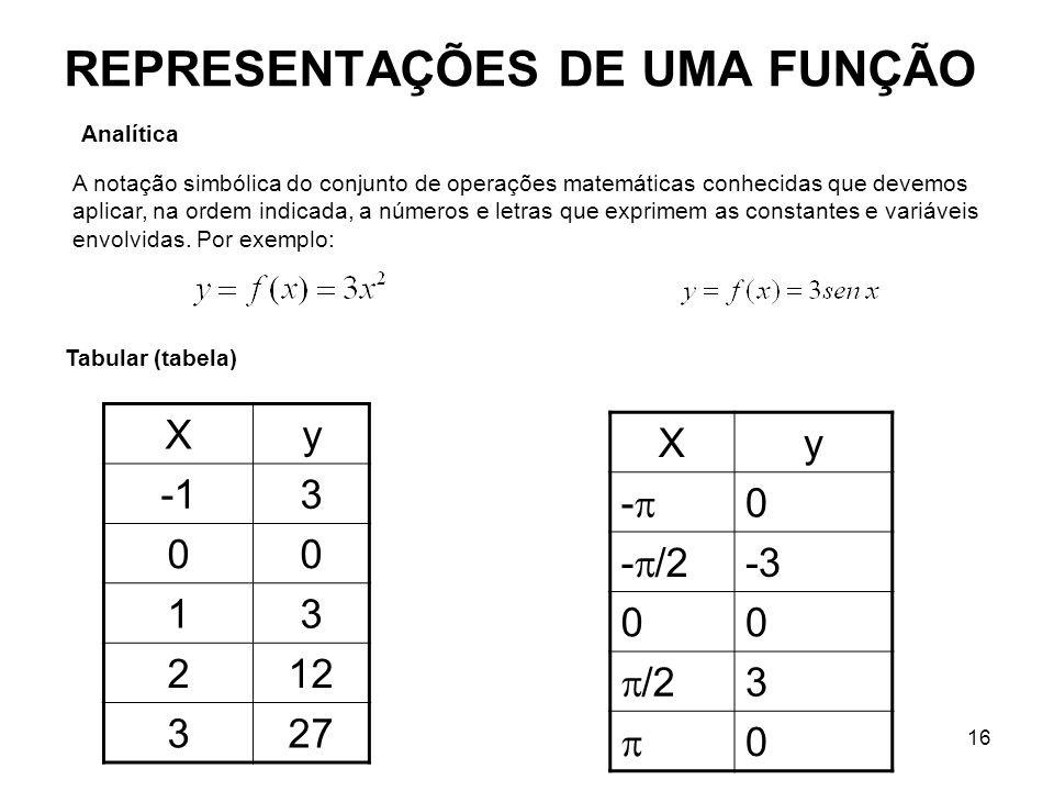 16 REPRESENTAÇÕES DE UMA FUNÇÃO Xy 3 00 13 212 327 Analítica A notação simbólica do conjunto de operações matemáticas conhecidas que devemos aplicar,