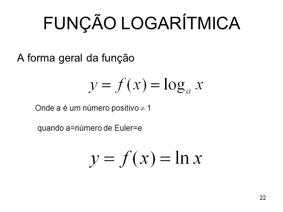 22 FUNÇÃO LOGARÍTMICA A forma geral da função Onde a é um número positivo 1 quando a=número de Euler=e