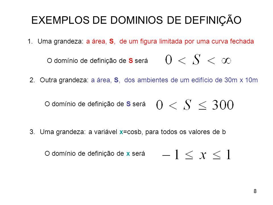 8 1.Uma grandeza: a área, S, de um figura limitada por uma curva fechada O domínio de definição de S será 3.Uma grandeza: a variável x=cosb, para todo