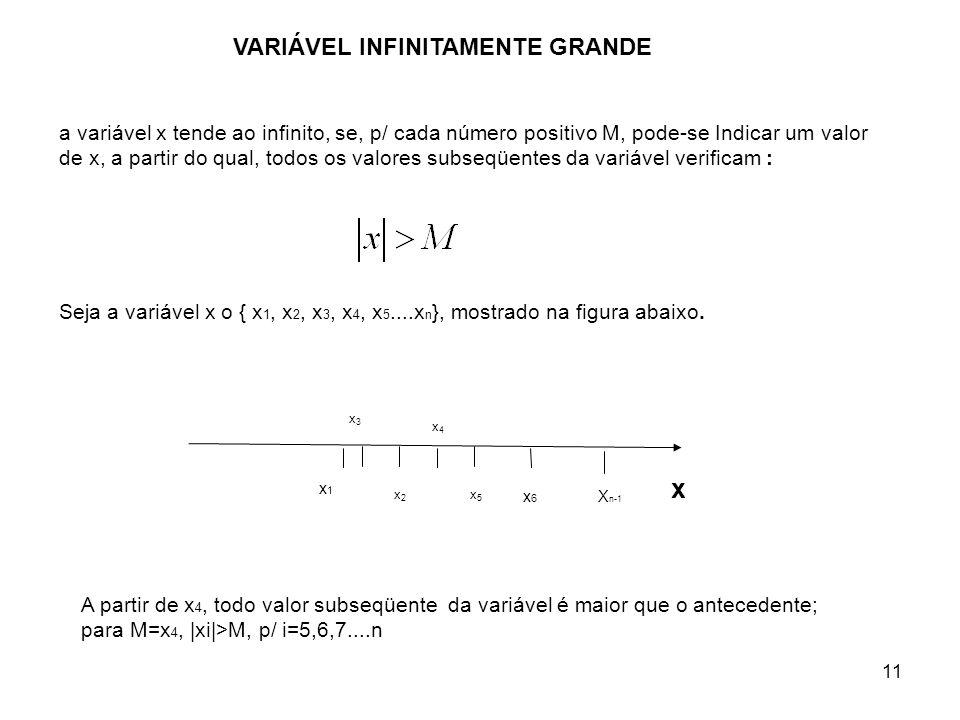 11 a variável x tende ao infinito, se, p/ cada número positivo M, pode-se Indicar um valor de x, a partir do qual, todos os valores subseqüentes da va