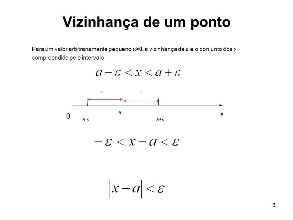 3 Vizinhança de um ponto Para um valor arbitrariamente pequeno >0, a vizinhança de a é o conjunto dos x compreendido pelo intervalo a a- a+ x 0