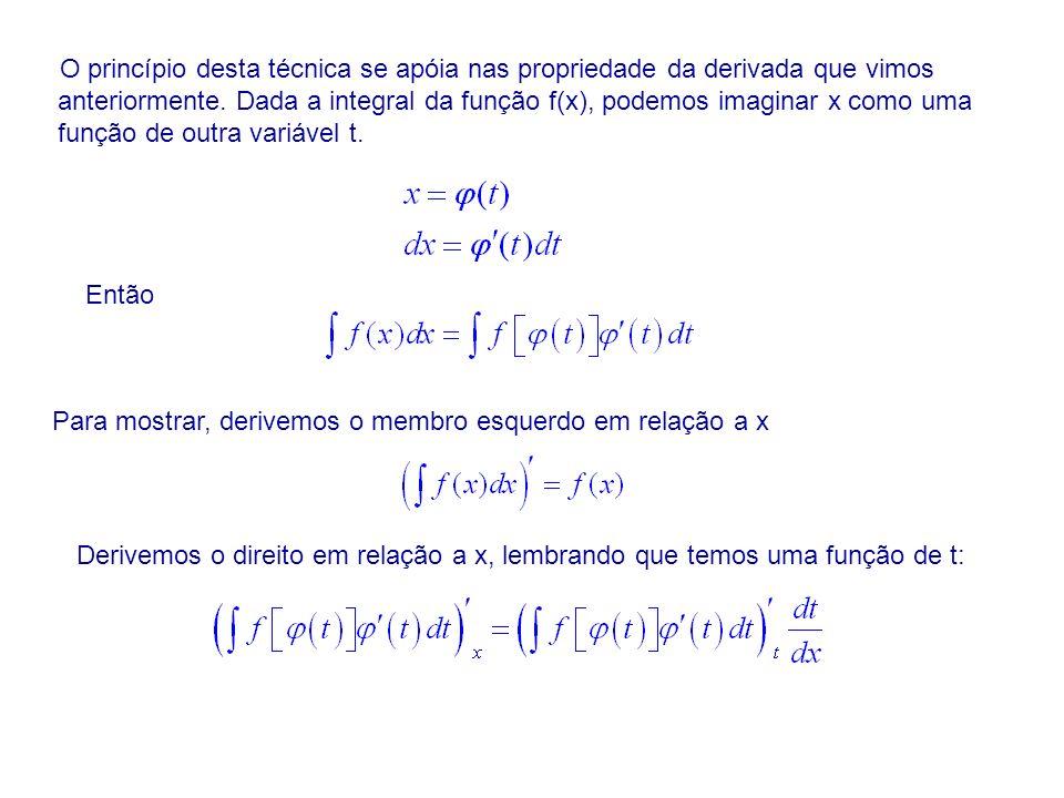 O princípio desta técnica se apóia nas propriedade da derivada que vimos anteriormente.