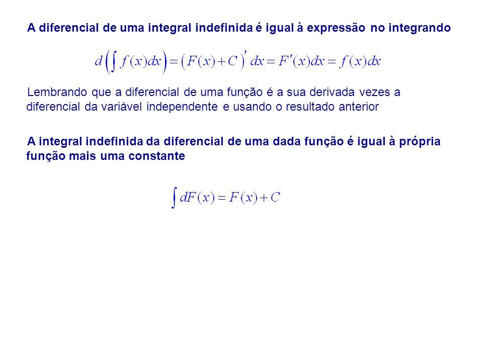 A diferencial de uma integral indefinida é igual à expressão no integrando Lembrando que a diferencial de uma função é a sua derivada vezes a diferencial da variável independente e usando o resultado anterior A integral indefinida da diferencial de uma dada função é igual à própria função mais uma constante