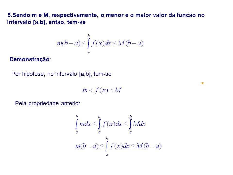 5.Sendo m e M, respectivamente, o menor e o maior valor da função no intervalo [a,b], então, tem-se Demonstração: Por hipótese, no intervalo [a,b], te