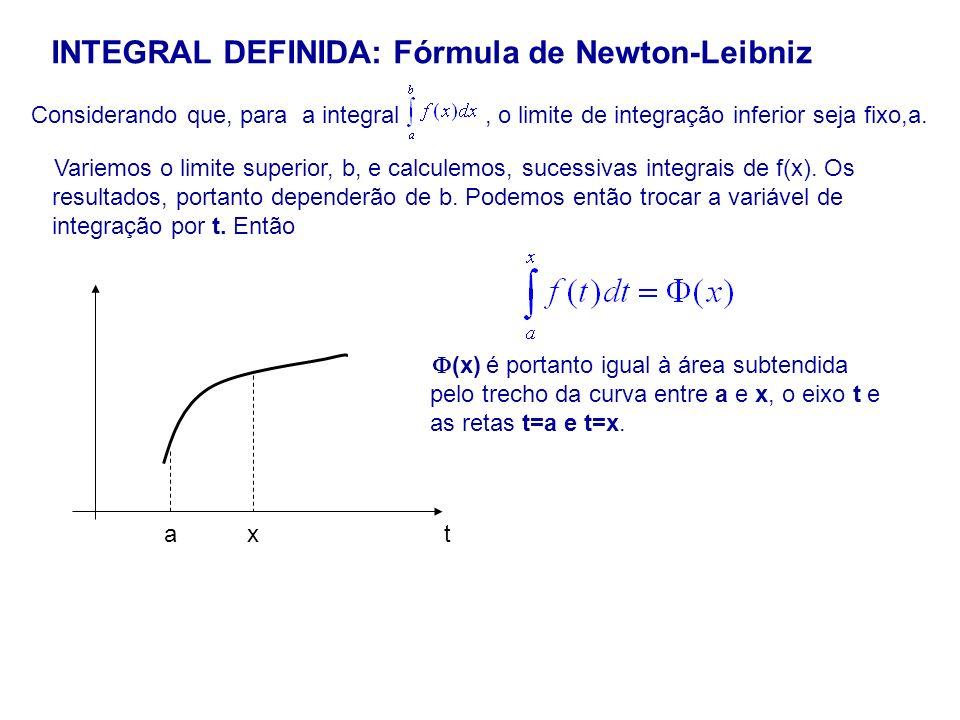 INTEGRAL DEFINIDA: Fórmula de Newton-Leibniz Considerando que, para a integral, o limite de integração inferior seja fixo,a. Variemos o limite superio