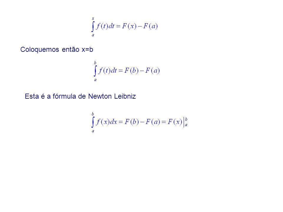 Coloquemos então x=b Esta é a fórmula de Newton Leibniz
