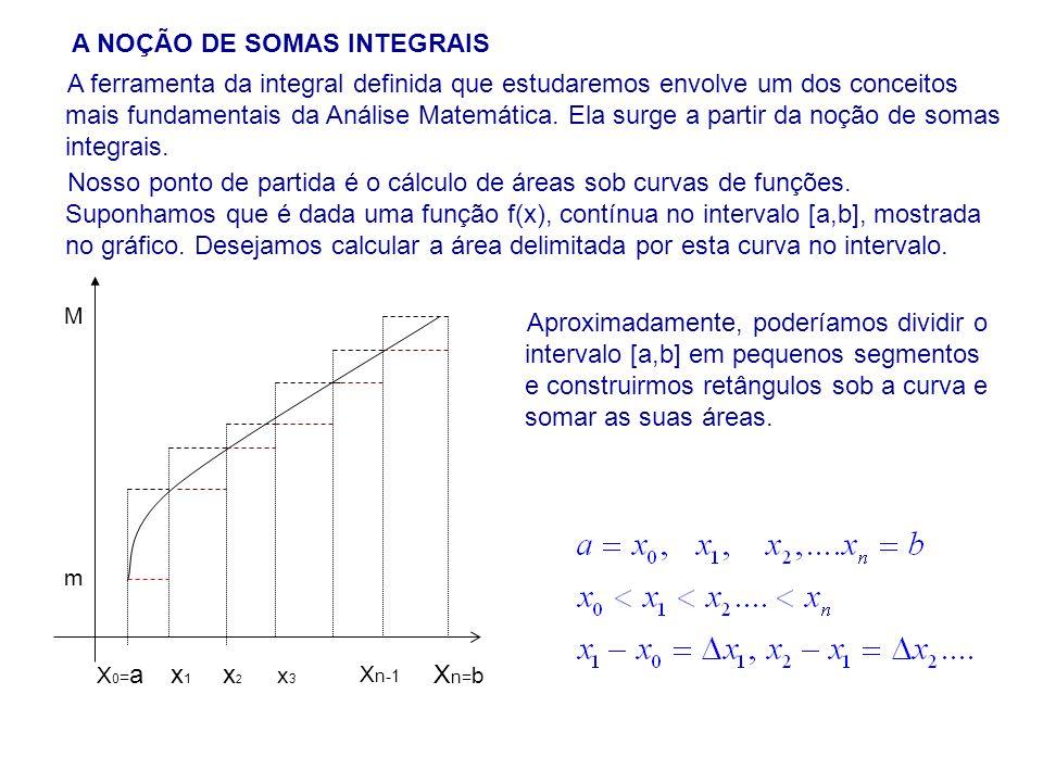 A ferramenta da integral definida que estudaremos envolve um dos conceitos mais fundamentais da Análise Matemática. Ela surge a partir da noção de som
