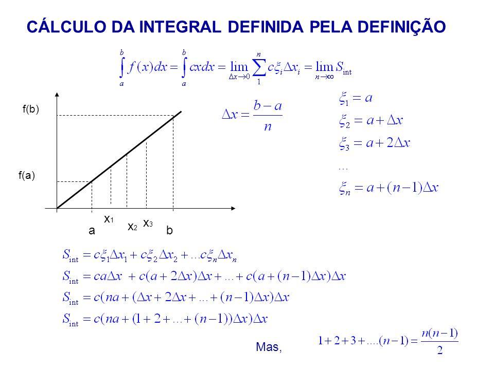 CÁLCULO DA INTEGRAL DEFINIDA PELA DEFINIÇÃO f(a) ab f(b) x1x1 x2x2 x3x3 Mas,