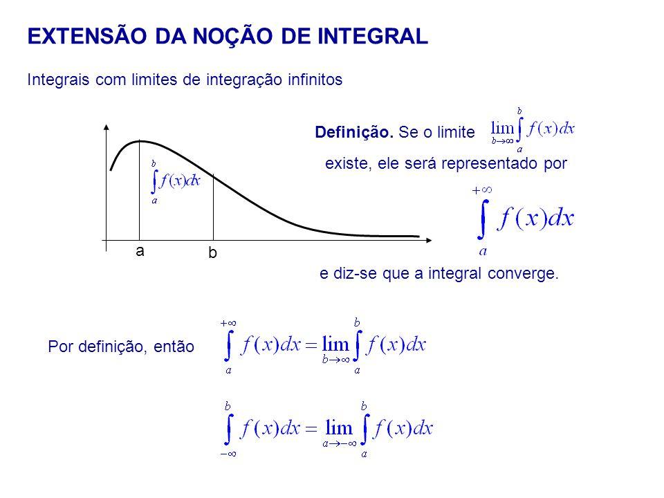 EXTENSÃO DA NOÇÃO DE INTEGRAL Integrais com limites de integração infinitos a b Definição. Se o limite existe, ele será representado por Por definição