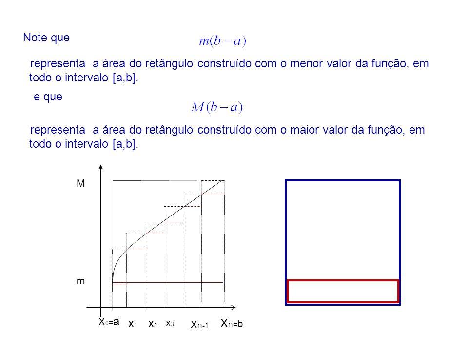 Note que representa a área do retângulo construído com o menor valor da função, em todo o intervalo [a,b]. representa a área do retângulo construído c