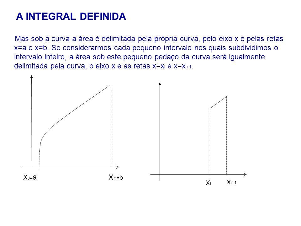 A INTEGRAL DEFINIDA X0=aX0=a X n= b Mas sob a curva a área é delimitada pela própria curva, pelo eixo x e pelas retas x=a e x=b. Se considerarmos cada
