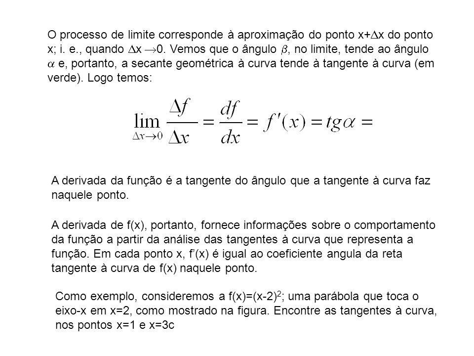 O processo de limite corresponde à aproximação do ponto x+ x do ponto x; i. e., quando x 0. Vemos que o ângulo, no limite, tende ao ângulo e, portanto