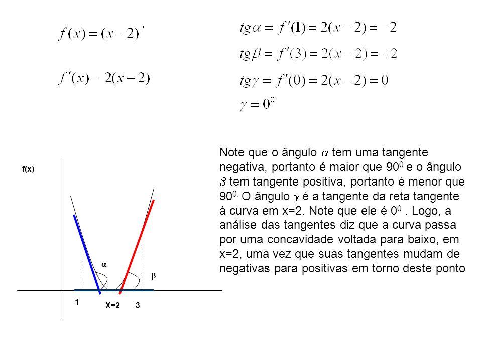 X=2 1 f(x) 3 Note que o ângulo tem uma tangente negativa, portanto é maior que 90 0 e o ângulo tem tangente positiva, portanto é menor que 90 0. O âng