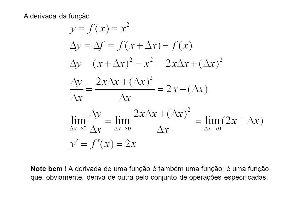 A derivada da função Note bem ! A derivada de uma função é também uma função; é uma função que, obviamente, deriva de outra pelo conjunto de operações