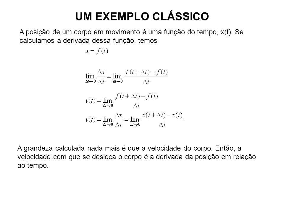 UM EXEMPLO CLÁSSICO A posição de um corpo em movimento é uma função do tempo, x(t). Se calculamos a derivada dessa função, temos A grandeza calculada