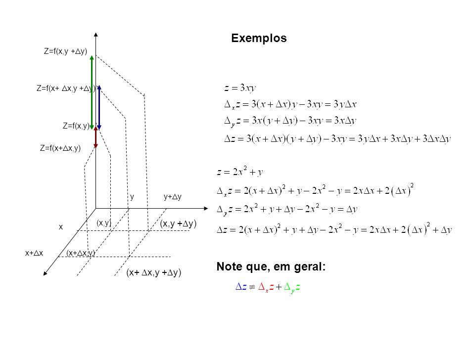 y y+ y x x+ x (x,y) (x+ x,y) (x,y + y) (x+ x,y + y) Z=f(x,y) Z=f(x+ x,y) Z=f(x,y + y) Z=f(x+ x,y + y) Exemplos Note que, em geral: