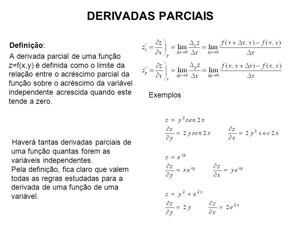 DERIVADAS PARCIAIS Definição: A derivada parcial de uma função z=f(x,y) é definida como o limite da relação entre o acréscimo parcial da função sobre