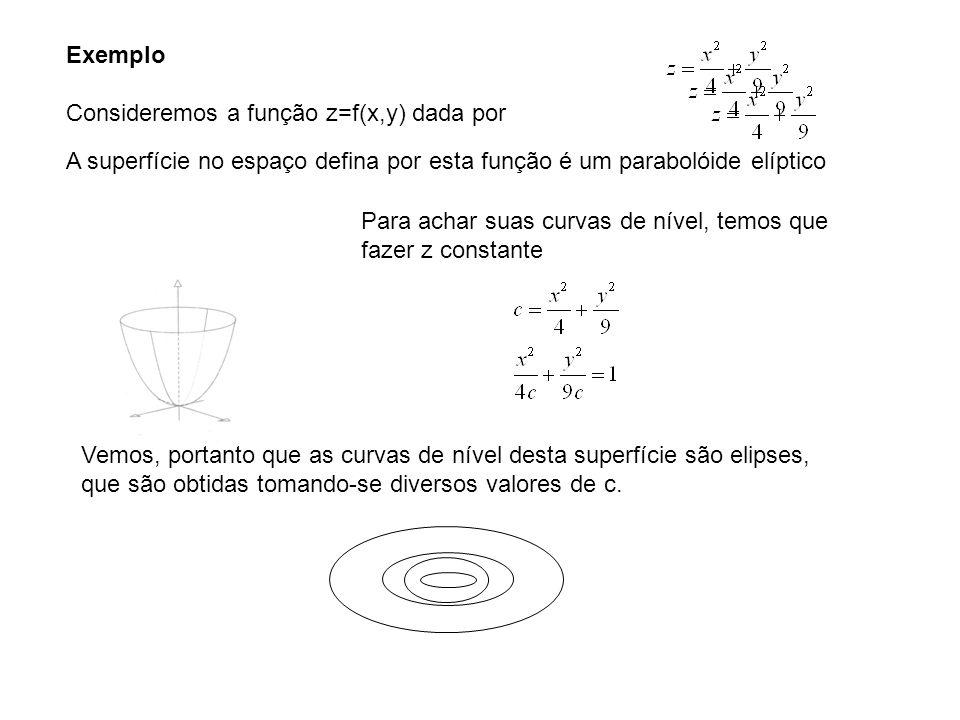 A superfície no espaço defina por esta função é um parabolóide elíptico Exemplo Consideremos a função z=f(x,y) dada por Para achar suas curvas de níve