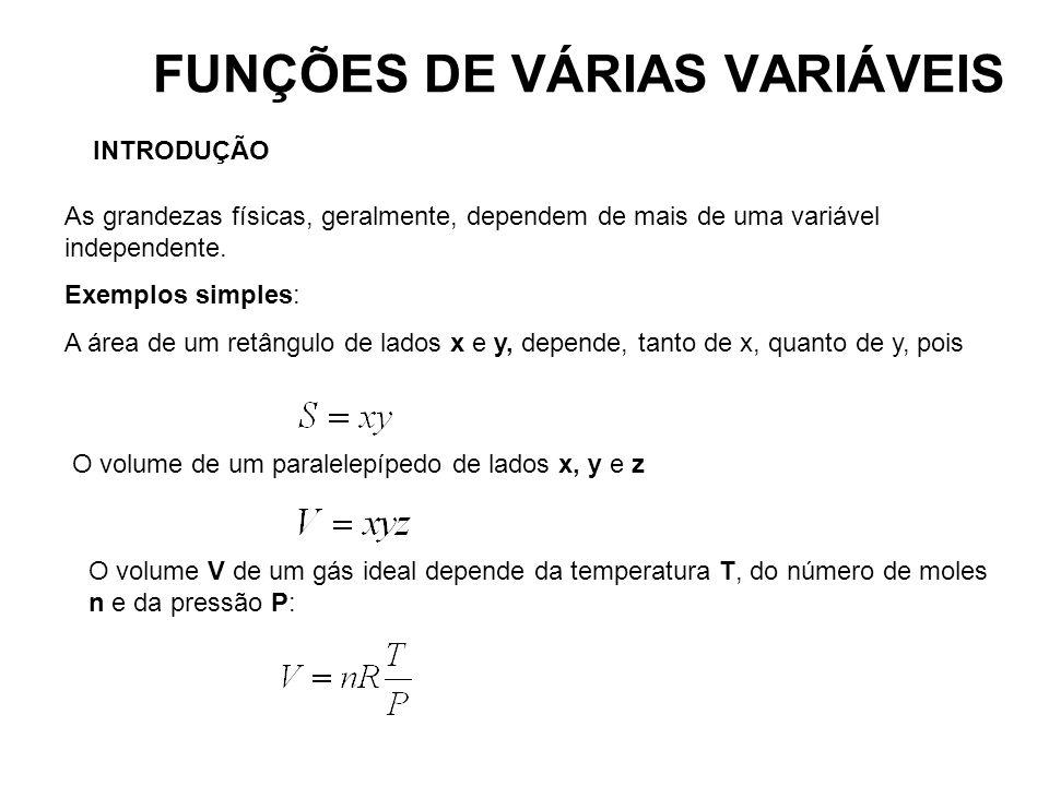 FUNÇÕES DE VÁRIAS VARIÁVEIS INTRODUÇÃO As grandezas físicas, geralmente, dependem de mais de uma variável independente. Exemplos simples: A área de um